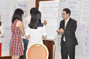 Khóa đào tạo kỹ năng lãnh đạo