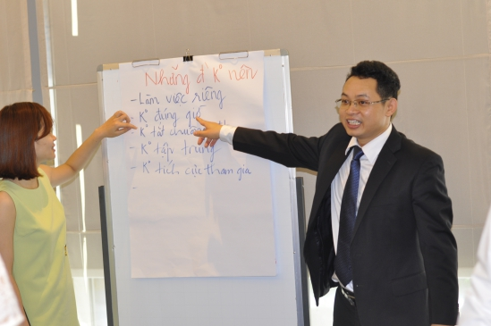 Khóa đào tạo kỹ năng quản lý cấp trung3