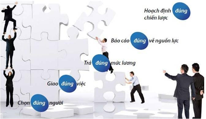 Kỹ năng quản lý trong sản xuất